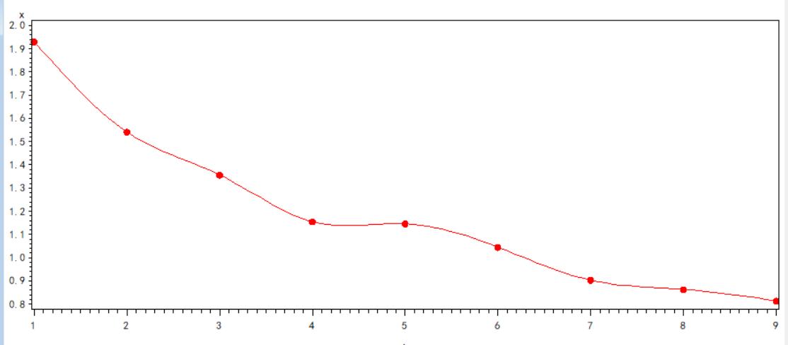 gdp的数学建模_数学建模
